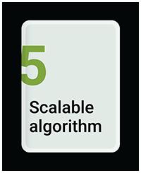 Scalable Algorithm