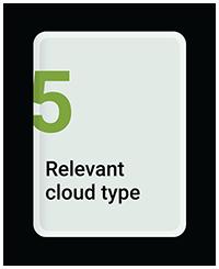 Relevant Cloud Type