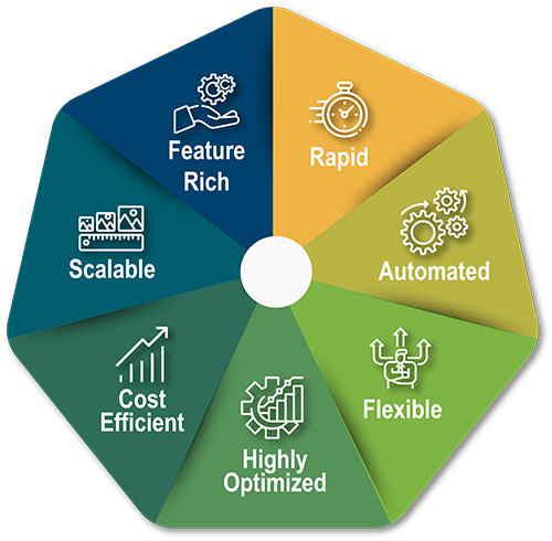 Features of Eficaz