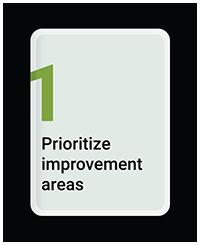 Prioritize Improvement Areas