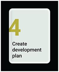 Create Development Plan