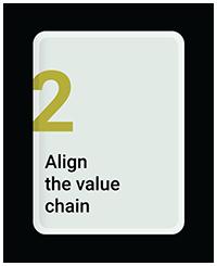 Align the Value Chain