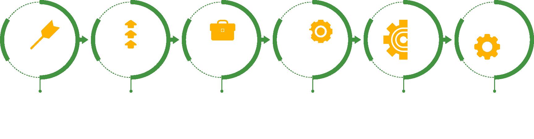 Digital Next Road Map