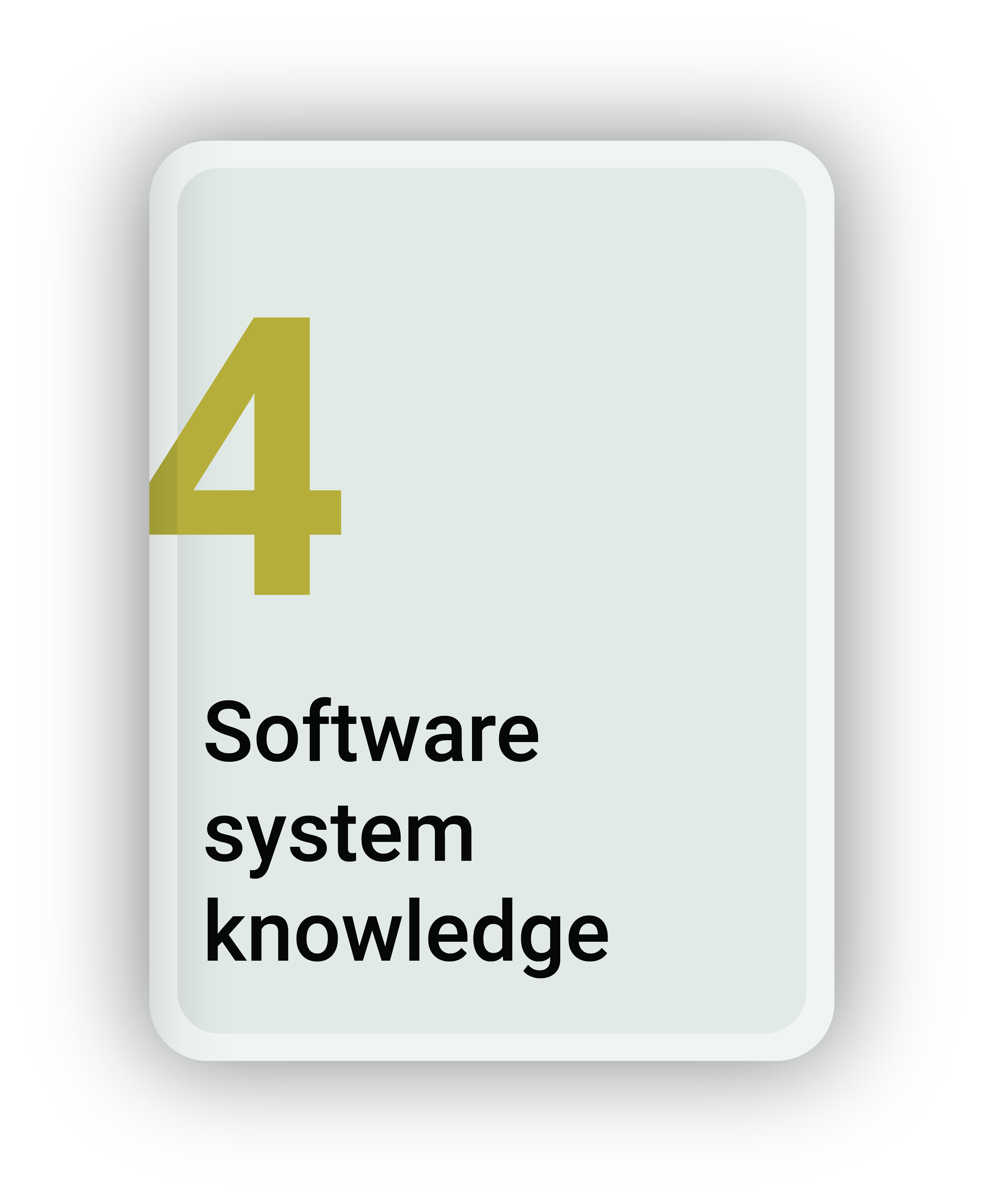 Software System Knowledge