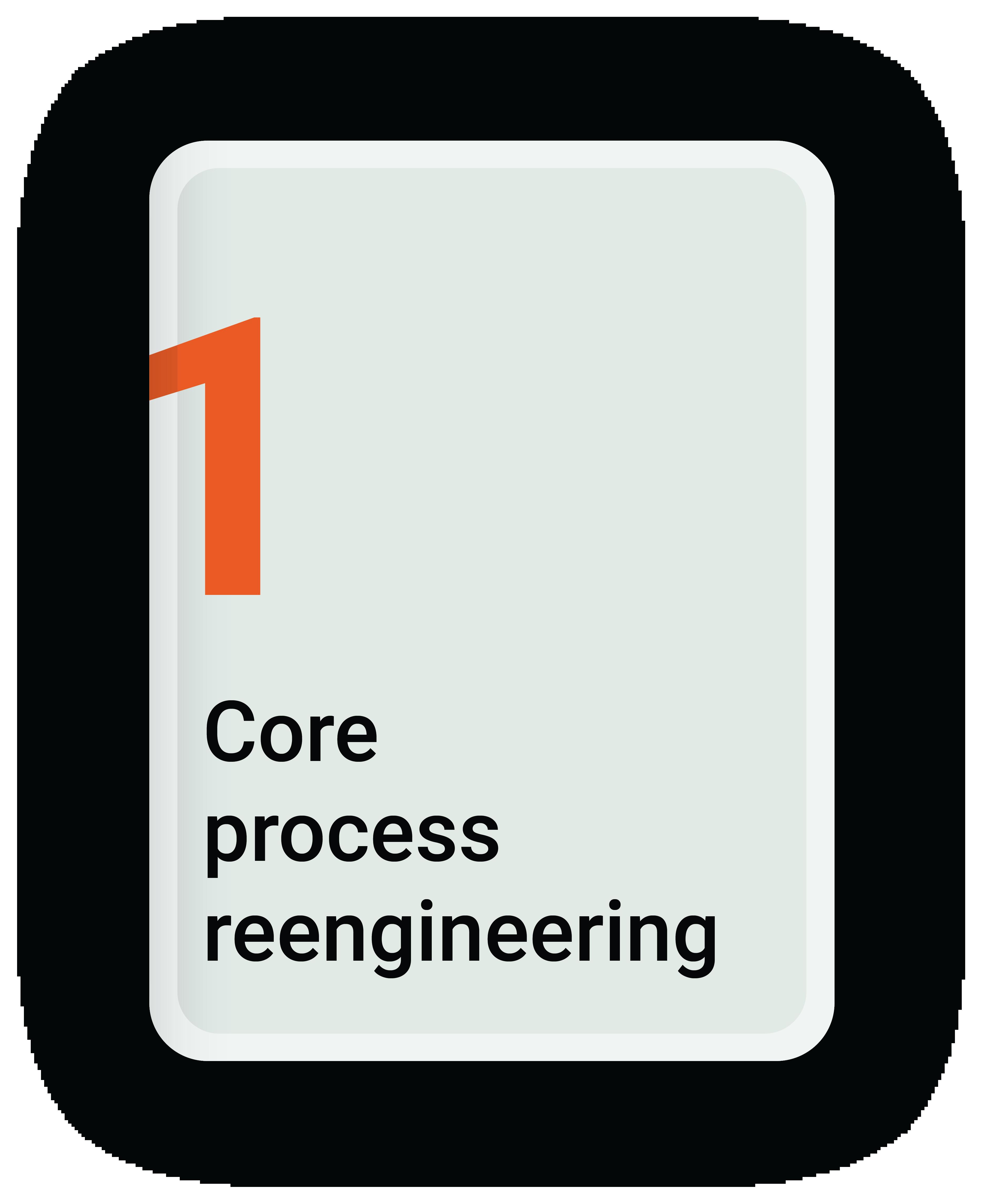 Core Process Reengineering
