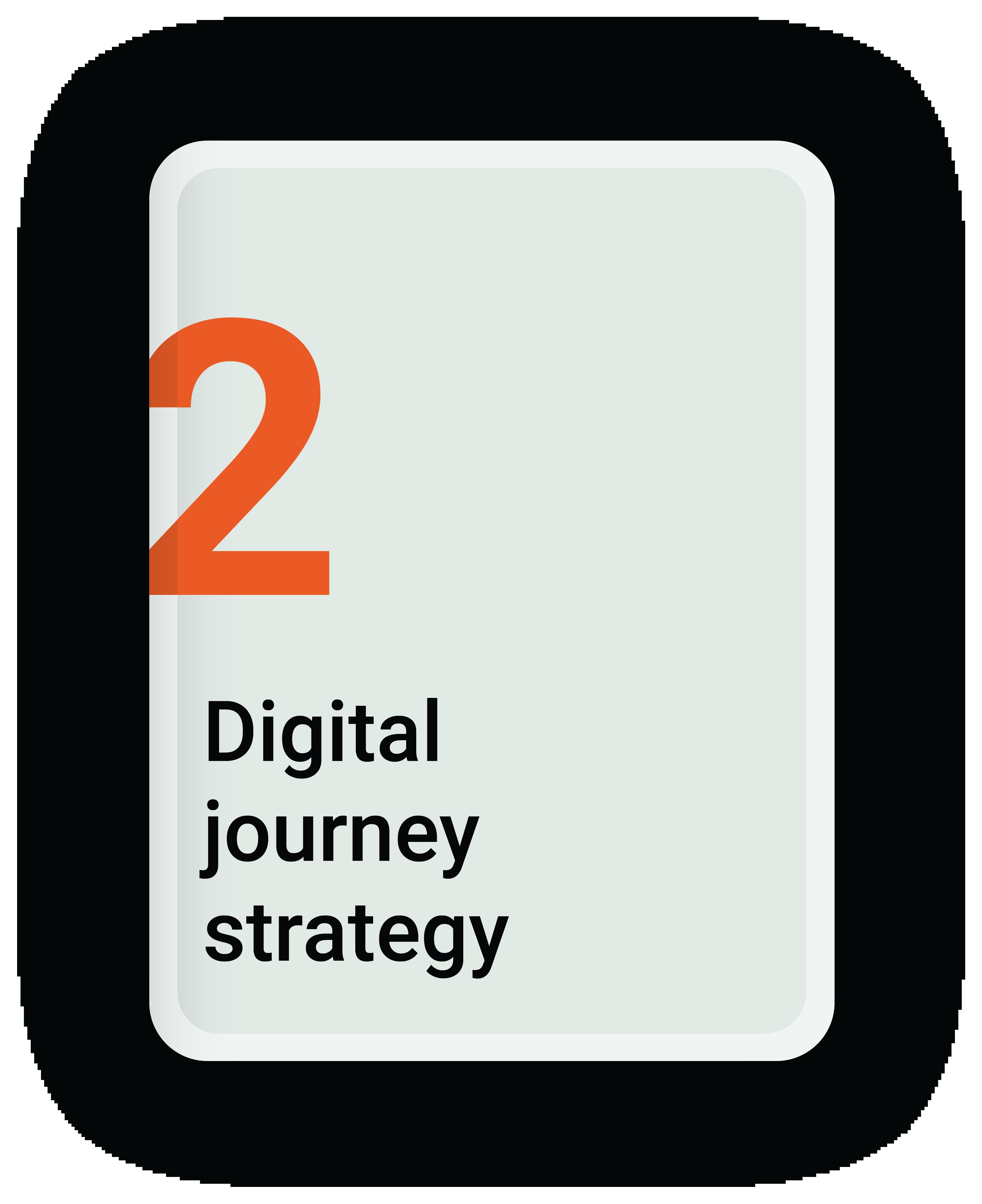 Digital Journey Strategy